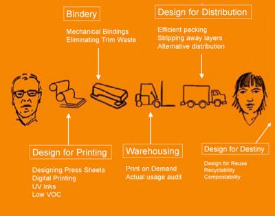 DesignBackDiagram