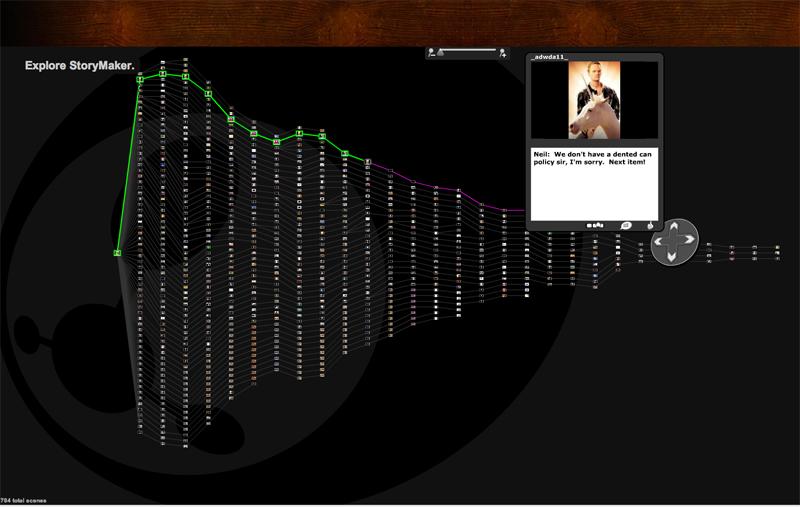 StoryMaker Funnel