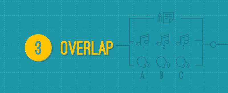 overlap_banner