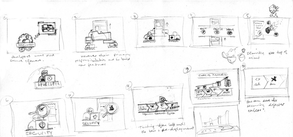 sketch-boards_1