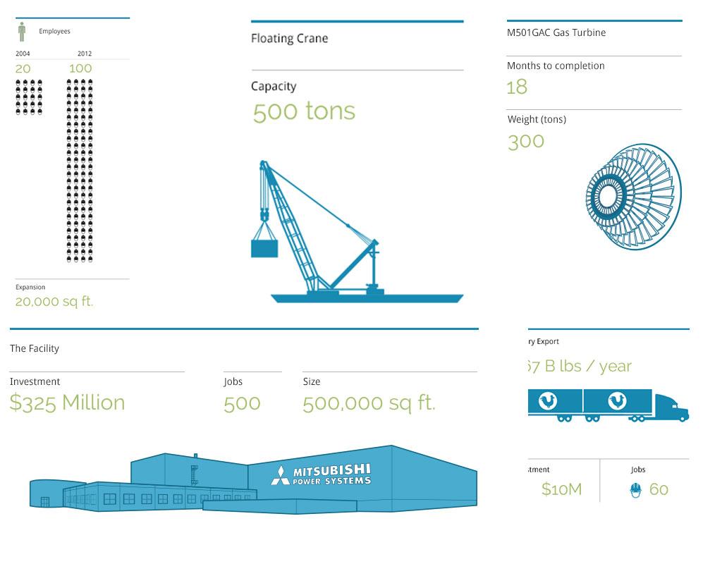 SEDA_infographics