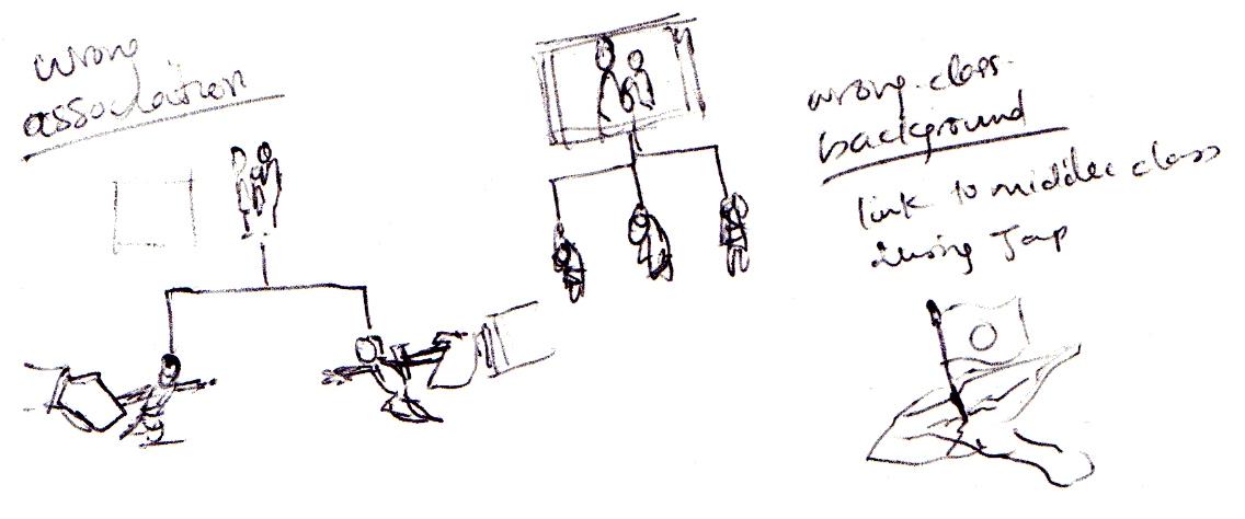 wrong-association-sketch