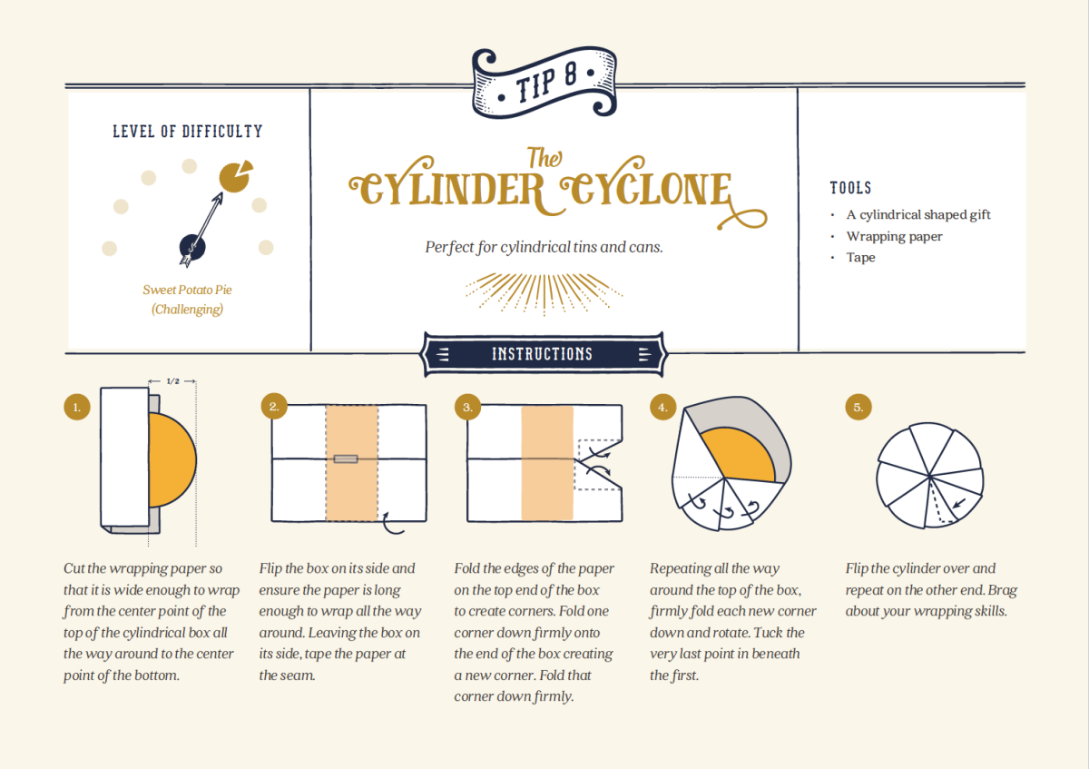 Cylinder wrapping instructions