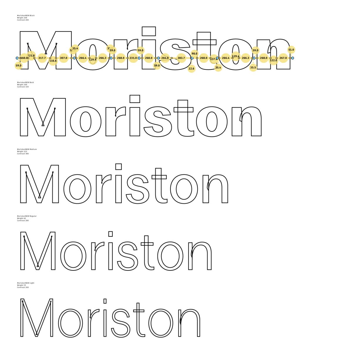 moriston-interpolation-test