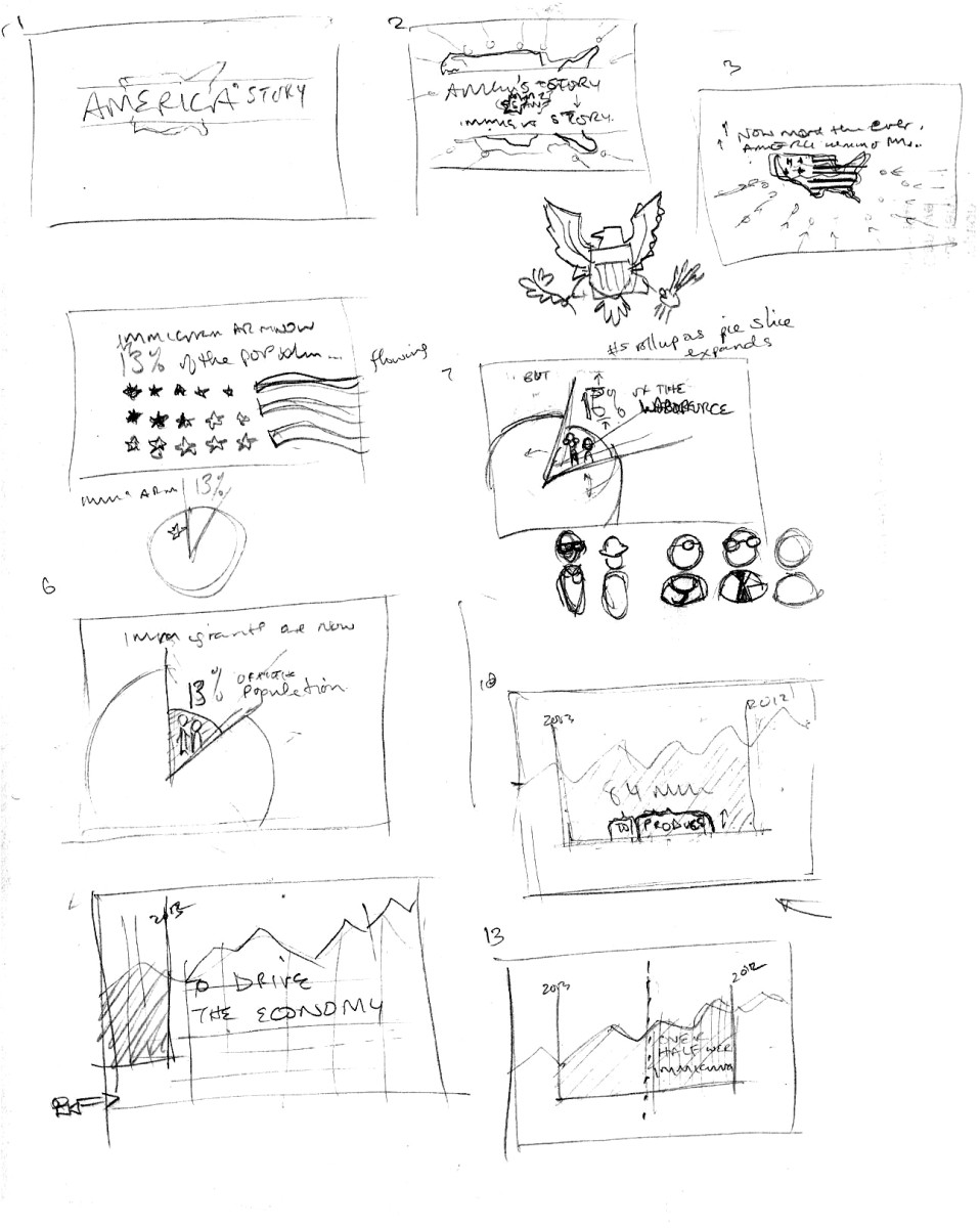 bush_center_sketchboards