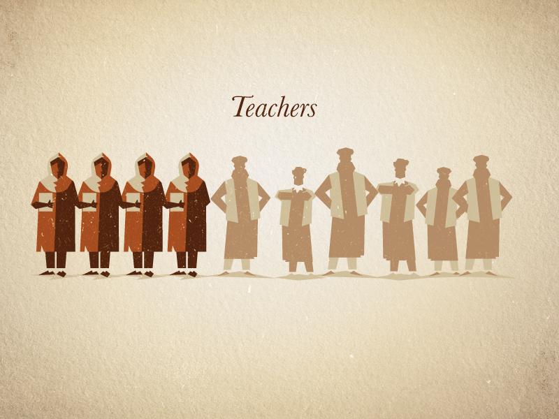 teacher_stat